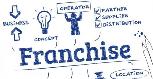 Tips for Putting up a Franchise for Sale